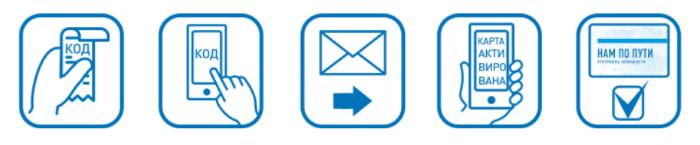 активация карты через СМС